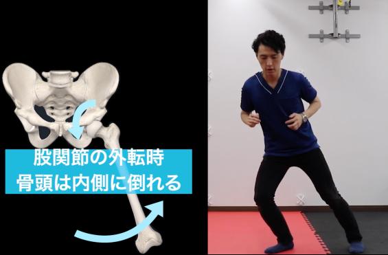 股関節の正常な外転動作